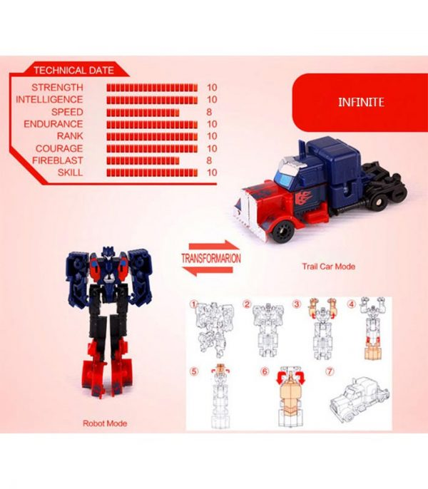 paixnidi-transformer-robot02